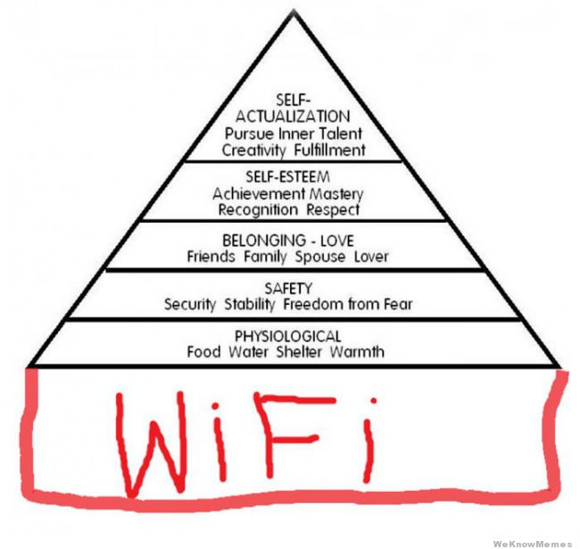 maslows-heirarchy-of-needs-wifi